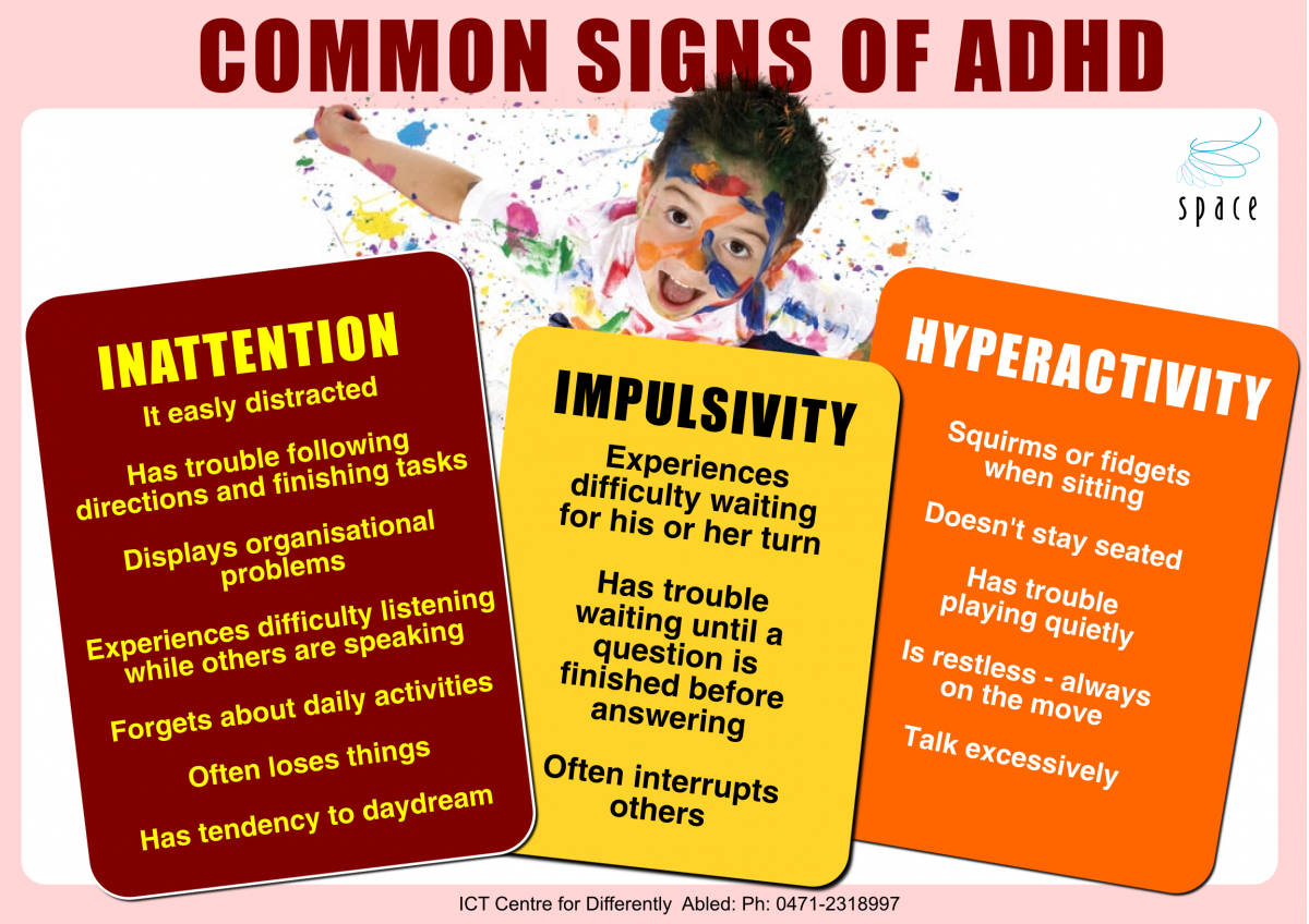 add adhd adult in